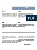 2. CUADRO COMPARATIVO DE DIFERENCAS epidemia,pandemia  Prof. Angelly Rodriguez