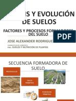 2.1 GENESIS Y EVOLUCIÓN DE SUELOS