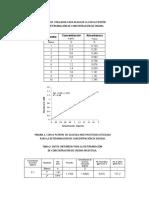 datos corregidos eq 2 practica 1.8