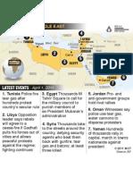 Mideast Update, April 4