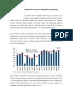 articulo periodistico la economia dominicana