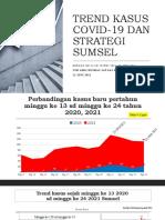 22 Jun 2021 Trend Kasus Dan Strategi