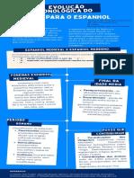 infografico em portugues pronto