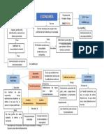 Mapa Conceptual_Origen_conceptos_métodoYclasificaciónDeLaEconomía