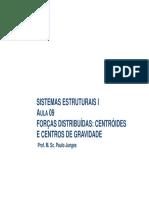 SE_I_-_ AULA_09_Centroides_Impressão