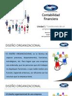 La organización interna de un emprendimiento (1)