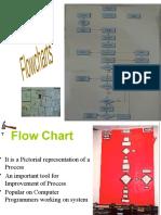 Flow Chartmain
