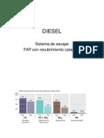 Diesel Fap Con Recubrimiento