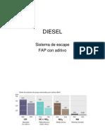 Diesel FAP Con Aditivo