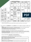 Possessory Estates chart