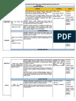 Alinhamento de plano de curso anual do componente de Educação Física de 1º ao 5º-Final