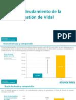Endeudamiento de Vidal