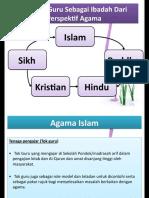 Kerjaya Guru Sebagai Ibadah Dari Perspektif Agama (tutorial 8)