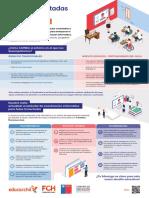 10.i. Infografía Ajustes a La Coordinación Informática
