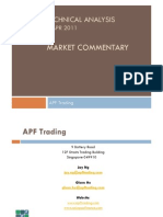 APF Technical Analysis Market Commentary 4 Apr 2011