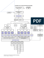 Aicarr PED tab-chart1