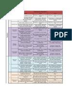 2021-07-27 Programas 2021-2
