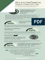 Pesquisa Abrasel_ Nacional - Agosto