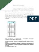 ACTIVIDAD DE OPERACIONES MATEMATICAS PARA LOS NEGOCIOS