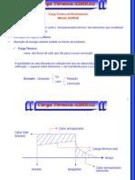 carga termica ashrae