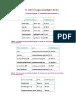 Fatores de conversão para unidades do S