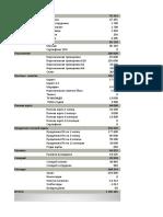 Отчет 2021 Май 21