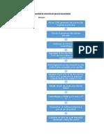 Capacidad de retención de agua de las proteínas (1)