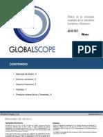 Resultados Sistema Financiero de México al mes julio 2021
