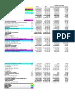 Analisis estados financieros 2020