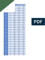 Datos Para Grtel