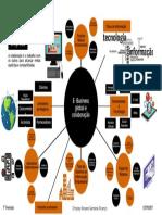 Chrysley Mapa Mental Sistema