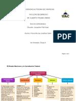 Derecho Administrativo Mexicano, Mapa Conceptual