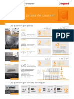 legrand-norme_nfc_15_100_prises_courant