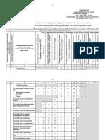 ЛЕГКАЯ АТЛЕТИКА 2020 (3) с изм. 070820