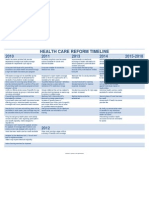 39496 Chart Health Care Reform Timeline