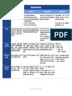 Tabela - Triagem neonatal
