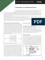 SYN_TN053 Konstruktionsprinzipien von Vibrationssensoren_TechNote_DEU_1007