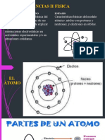 Estructura de un átomo