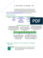 Milestones in the History of Energy