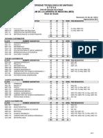 Pensum Medicina 2013