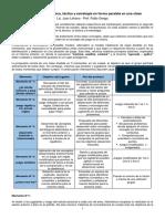 Informe NOVIEMBRE 2018 - CABB MINIBASQUET - Desarrollo simultaneo de la tecnica, tactica y estrategia