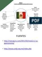 mapamexico[1]