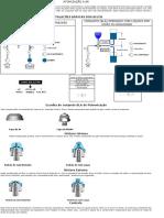 Tabela completa Bico Atomizador