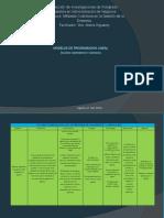 MODELOS DE PROGRAMACION LINEAL(CUADRO COMPARATIVO Y EJERCICIO)