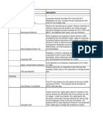 SFC Dems - Possible Revenue Provisions and Descriptions