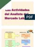 El_Salvador_Presentacion_Actividades_Analista_de_Mercado_Laboral