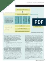 Frigo Strategic GRC framework