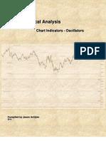 Technical Analysis Oscillators