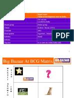 Big+Bazar1