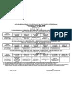 BPHARMACY II-II, III-II, IV-II FIRST MID TIME TABLE